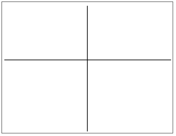 Write one word in each of the 4 quadrants: Description, Analysis ...