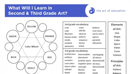 Effortlessly Communicate Your K-8 Curriculum With These Student Handouts