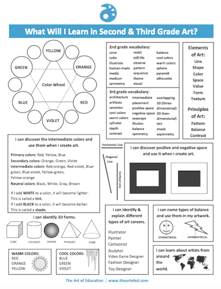 Visual art worksheets for middle school