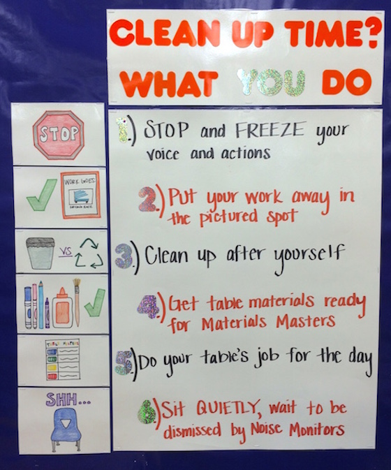 how to curb questions and empower students with anchor charts the