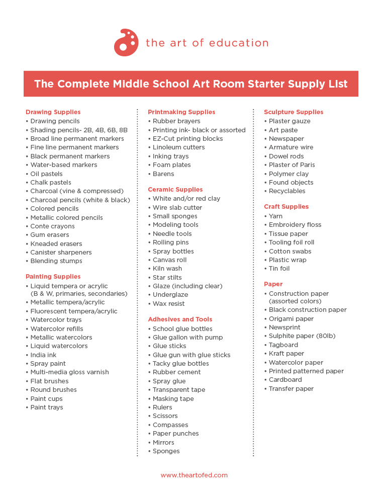 A Complete List Of Supplies For Your New Art Room