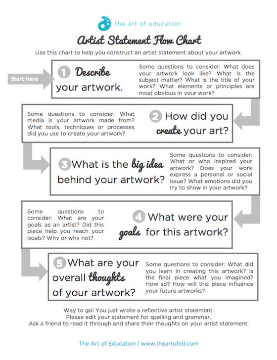 How to write an artist reflective statement