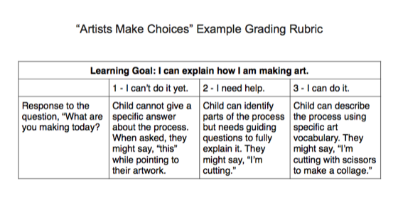 Click to download free rubric!