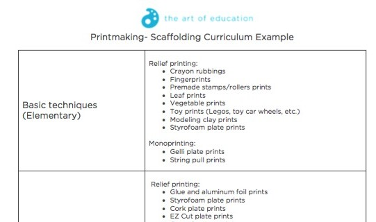 visually scaffold your curriculum with ease the art of ed