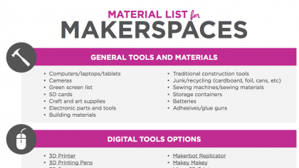 Extending the Art Room: Making a Makerspace