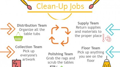 clean up chart