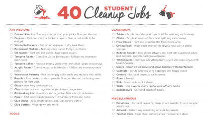 40 End-of-the Year Cleanup Jobs for Your Students