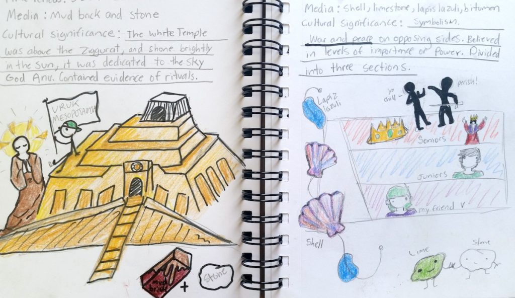 Try Visual Journaling for Teaching Art History - The Art of Ed