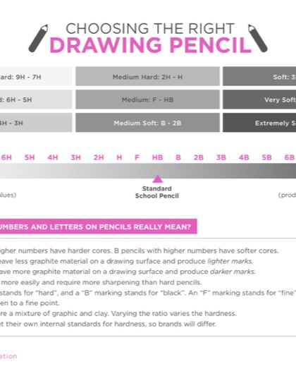 https://uploads.theartofeducation.edu/2017/03/ChoosingtheRightDrawingPencil-1-1.pdf