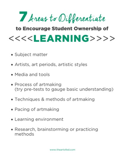 https://uploads.theartofeducation.edu/2017/03/Differentiate-to-Encourage-Ownership-1.pdf