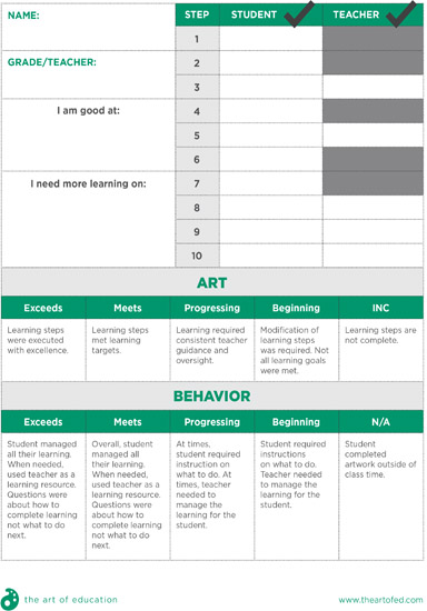 https://www.theartofed.com/content/uploads/2017/03/LearningGuide1-1.pdf