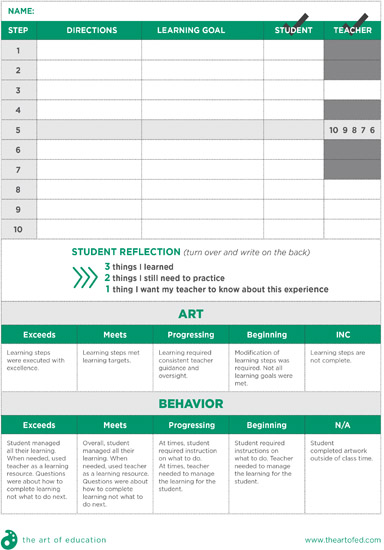 https://www.theartofed.com/content/uploads/2017/03/LearningGuide2-1.pdf