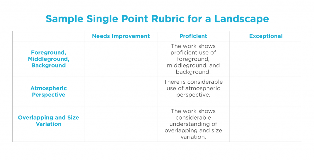 single point rubric example