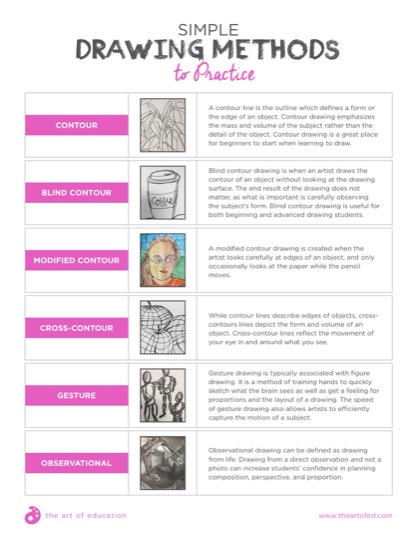 https://www.theartofed.com/content/uploads/2017/03/SimpleDrawingMethods-2.pdf