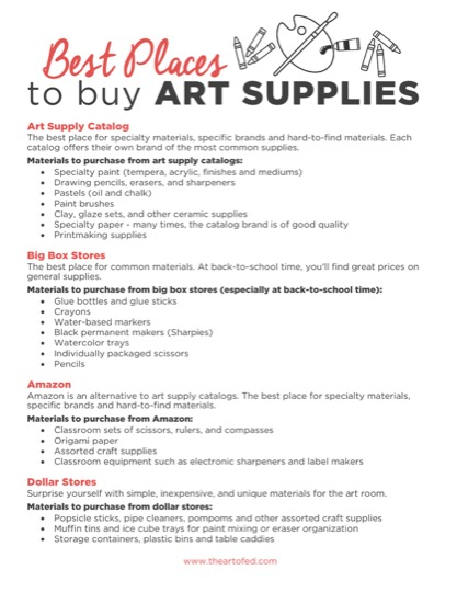 https://www.theartofed.com/content/uploads/2017/05/Best-Places-to-Buy-Supplies-2-1.pdf