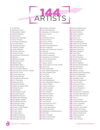 https://www.theartofed.com/content/uploads/2017/06/144Artists-1-1.pdf