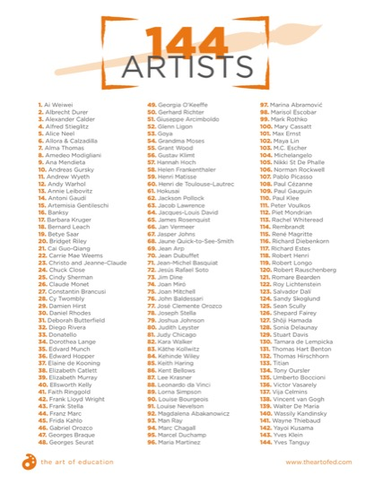 https://uploads.theartofeducation.edu/2017/06/144Artists-2.pdf