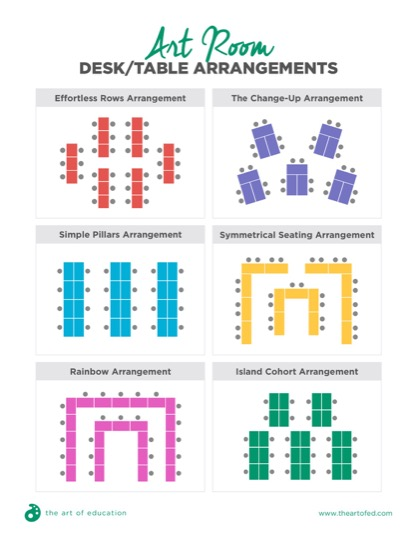 Innovative Classroom Seating Arrangements ~ Managing the classroom art of ed