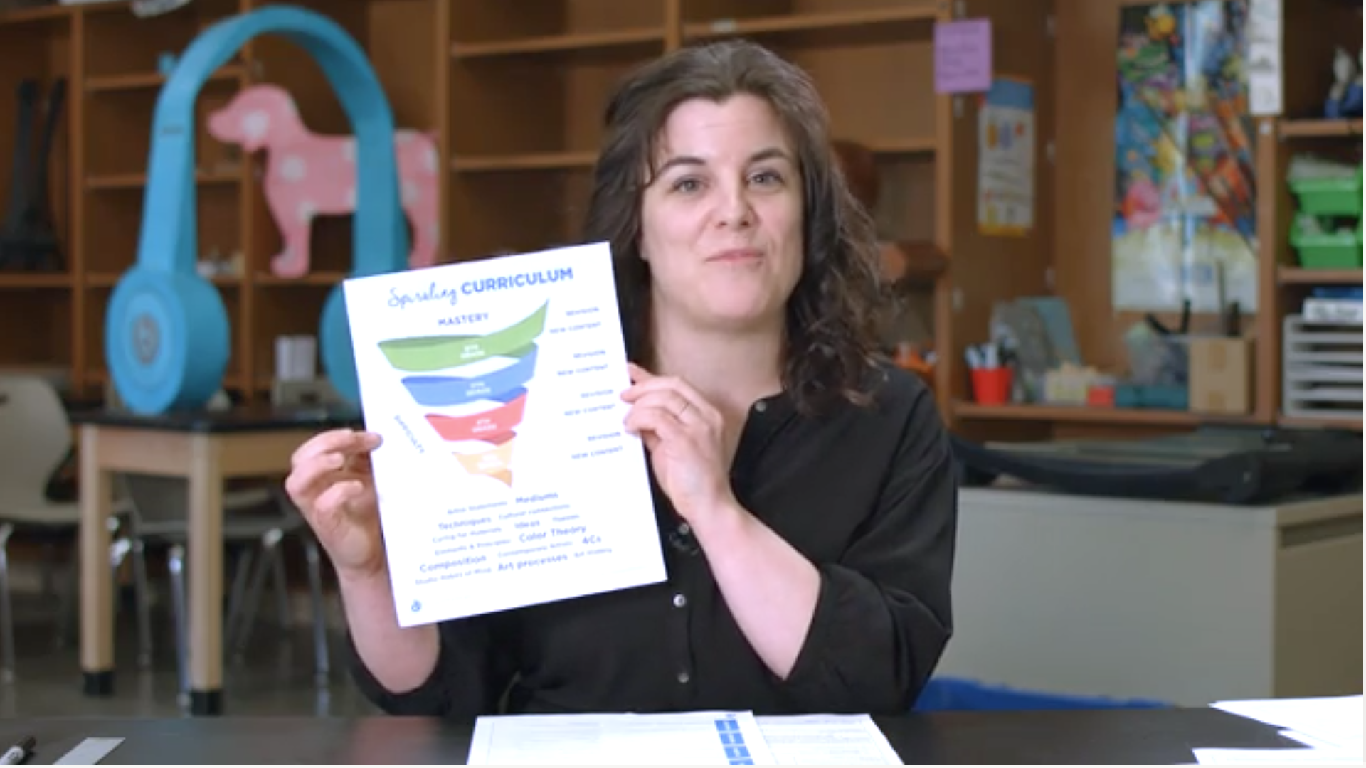 How to Build on an Existing Curriculum Using the New Visual Arts Standards