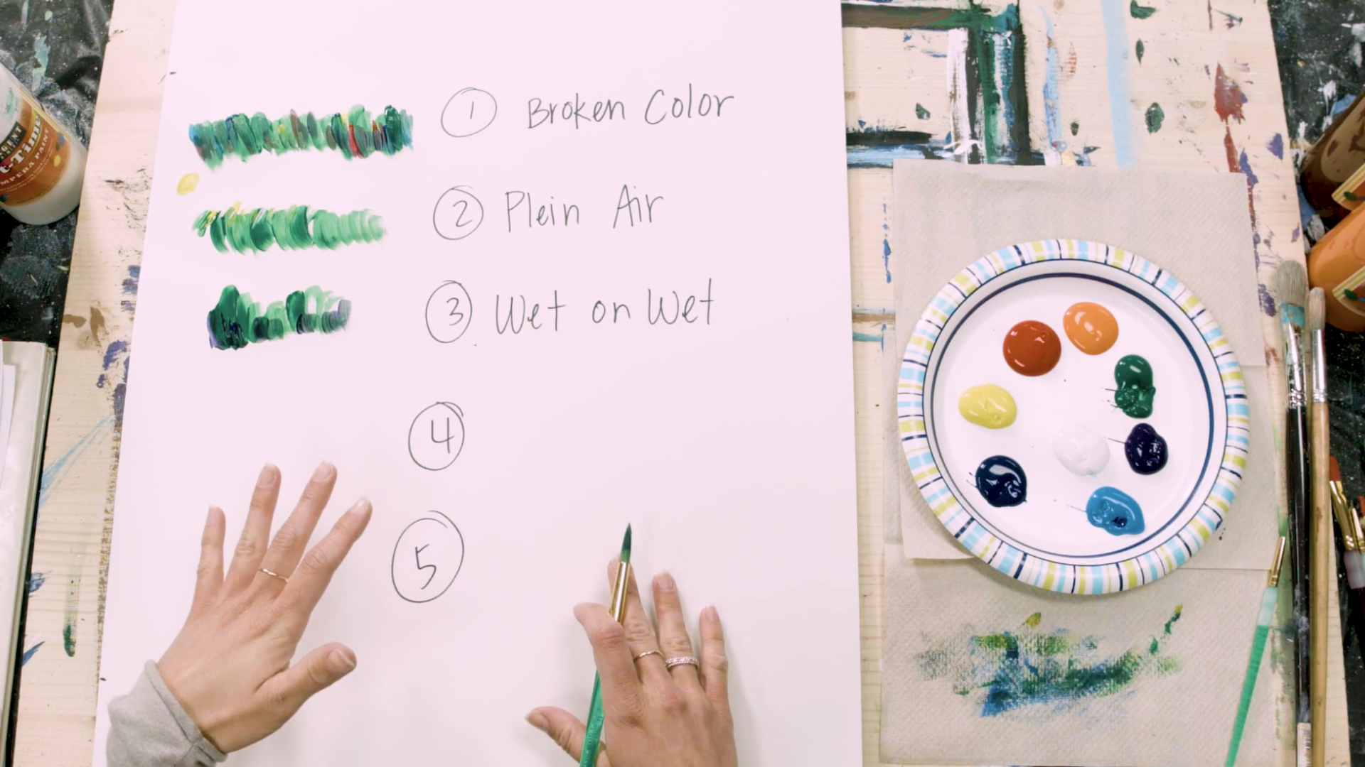 How to Teach Impressionism at the Elementary Level