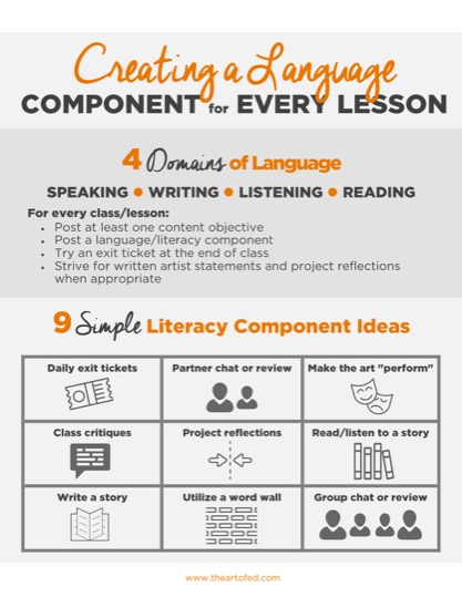 https://uploads.theartofeducation.edu/2017/06/Language-Component-for-Every-Lesson-1-1.pdf