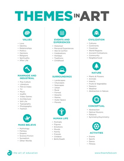 https://uploads.theartofeducation.edu/2017/06/ThemesInArt_CreativityTeal-2.pdf