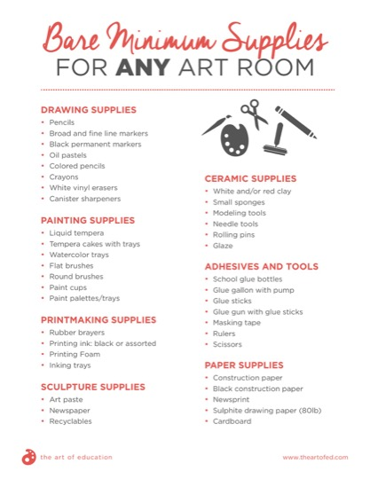https://www.theartofed.com/content/uploads/2017/08/Bare-Minimum-Materials-for-Any-Art-Room.pdf