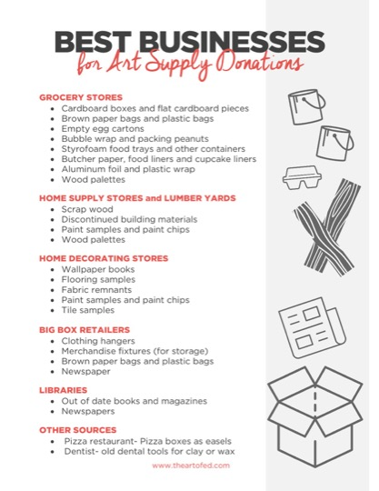 https://www.theartofed.com/content/uploads/2017/08/Business-List-for-Supplies.pdf