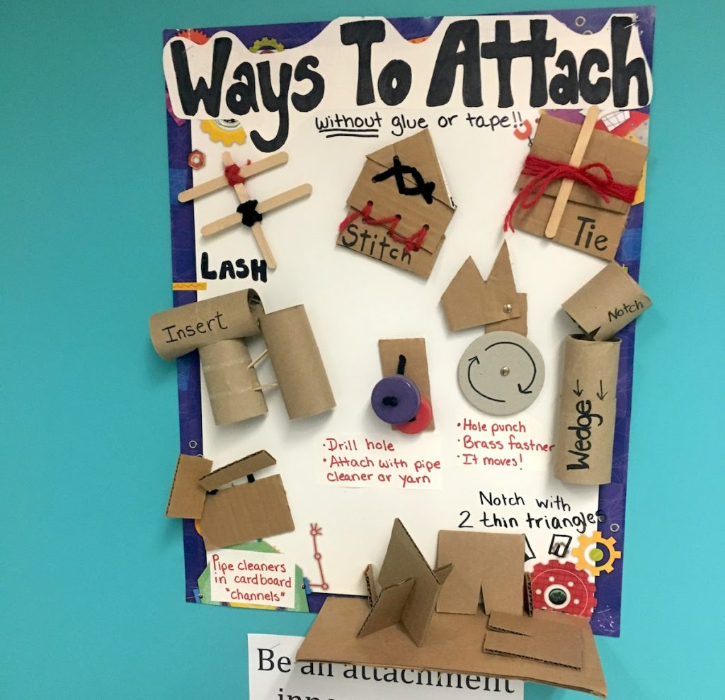 ways to attach anchor chart