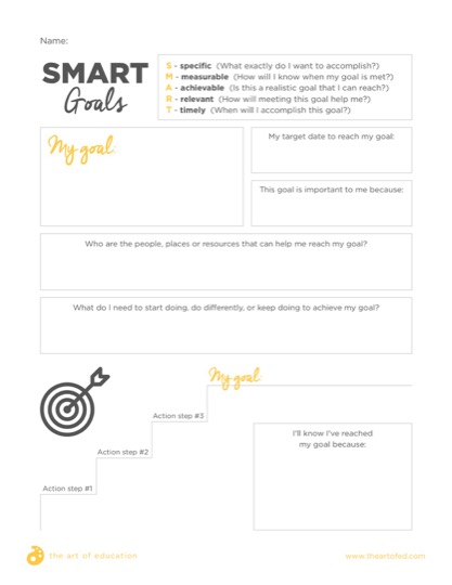 https://uploads.theartofeducation.edu/2017/11/SMART-Goal-Planning-Sheet.pdf