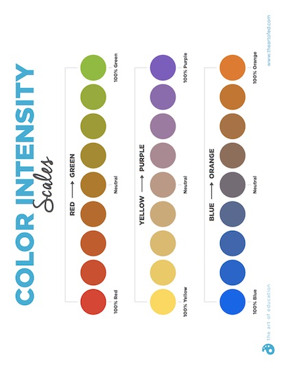 https://uploads.theartofeducation.edu/2017/12/ColorIntensityScales-1.pdf