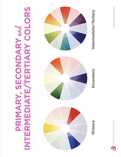 https://www.theartofed.com/content/uploads/2017/12/Primary-Secondary-Tertiary-Colors.pdf