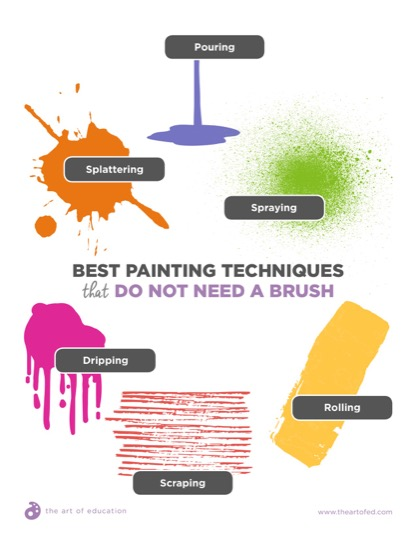 https://uploads.theartofeducation.edu/2018/01/22.1BestPaintingTechniquesThatDoNotNeedABrush.pdf