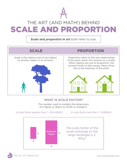 https://uploads.theartofeducation.edu/2018/01/22.1ScaleAndProportion-4.pdf