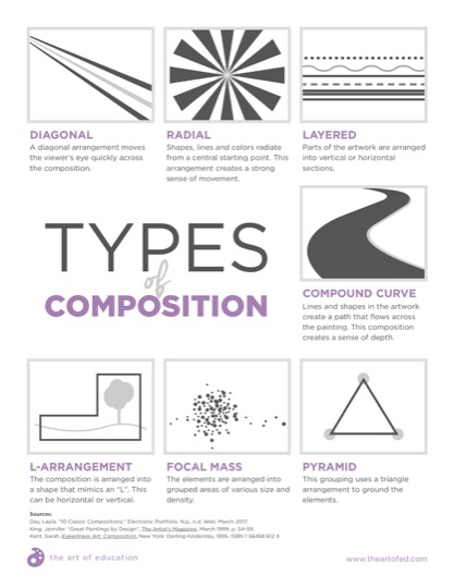 https://uploads.theartofeducation.edu/2018/01/Types-Of-Composition.pdf