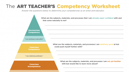 How to Address Your Competencies in the Art Classroom