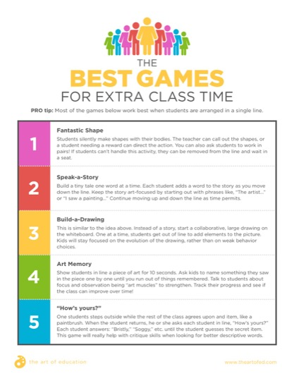 https://www.theartofed.com/content/uploads/2018/02/Best-Games-for-Extra-Class-Time.pdf