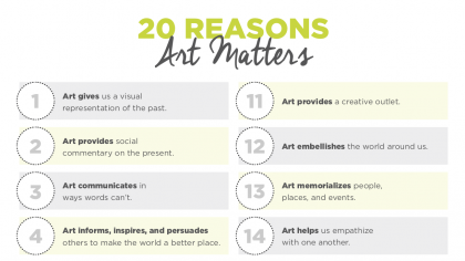 15 Simple Ways to Celebrate Youth Art Month in Your School!