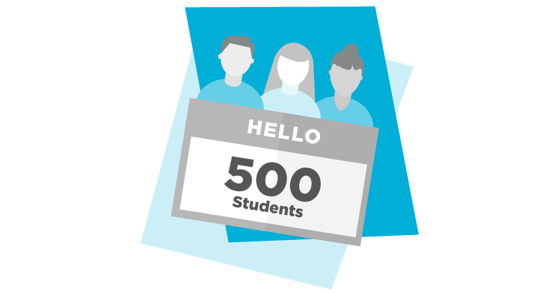"""Image that says """"Hello my name is...500 students."""""""