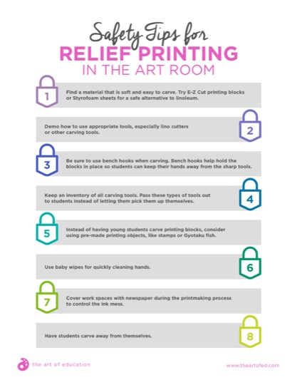 https://www.theartofed.com/content/uploads/2018/03/33.2SafetyTipsForReliefPrinting.pdf