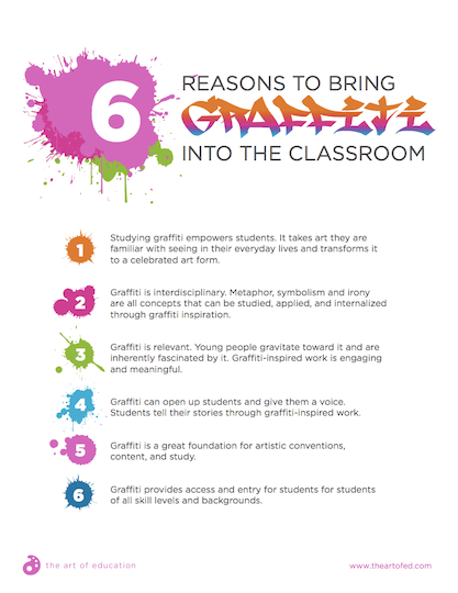 https://uploads.theartofeducation.edu/2018/06/26.26ReasonsToBringGraffitiToClassroom-1.pdf