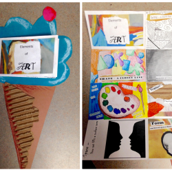 ice cream cone study guides