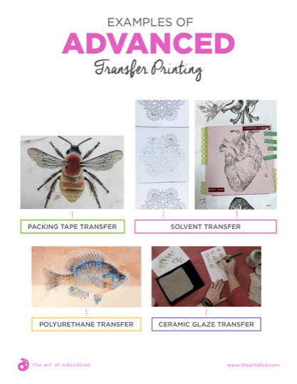 https://uploads.theartofeducation.edu/2018/06/33.3ExamplesofAdvancedTransferPrinting.pdf