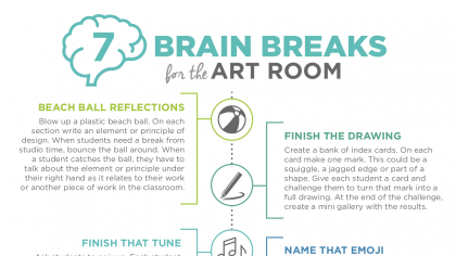My Stroke of Luck: Lessons After Brain Trauma
