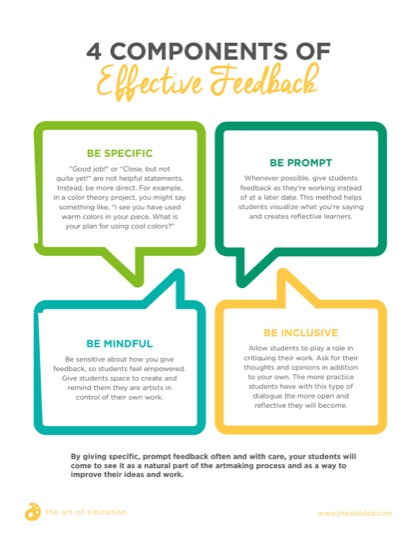 https://www.theartofed.com/content/uploads/2018/08/10.14ComponentsOfEffectiveFeedback-1.pdf