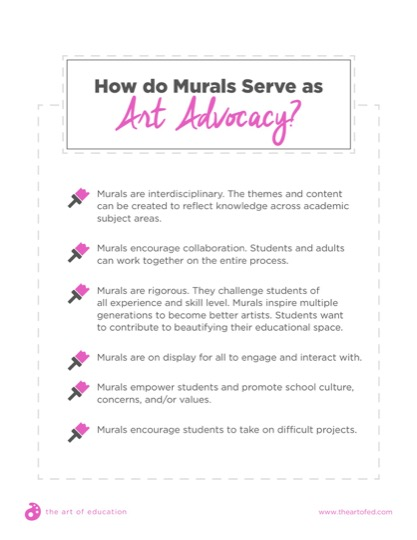https://uploads.theartofeducation.edu/2018/08/26.1HowDoMuralsServeAsArtAdvocacy.pdf