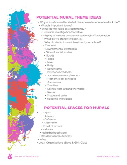 https://uploads.theartofeducation.edu/2018/08/26.1MuralIdeasAndPotentialSpaces.pdf