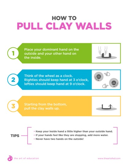 https://www.theartofed.com/content/uploads/2018/08/29.2HowToPullClayWalls.pdf