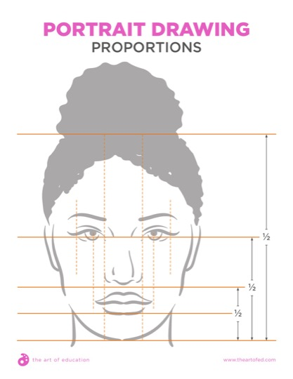 https://uploads.theartofeducation.edu/2018/08/30.1PortraitDrawingProportions.pdf
