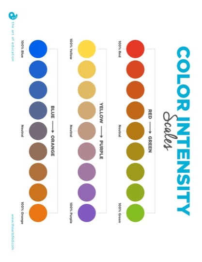 https://uploads.theartofeducation.edu/2018/08/ColorIntensityScales-1.pdf